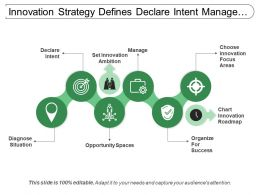 Innovation Strategy Defines Declare Intent Manage Focus Areas And Opportunity Success