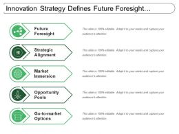 Innovation Strategy Defines Future Foresight Strategic Alignment Market Immersion