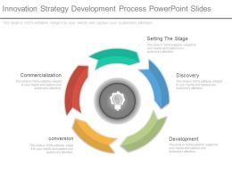 Innovation Strategy Development Process Powerpoint Slides