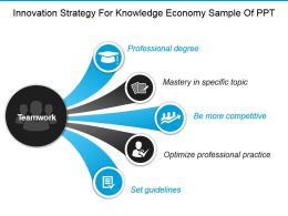 Innovation Strategy For Knowledge Economy Sample Of Ppt