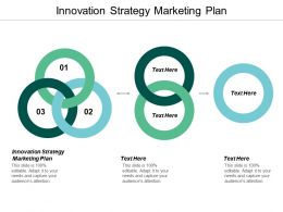 Innovation Strategy Marketing Plan Ppt Powerpoint Presentation Infographic Template Background Designs Cpb