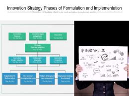 Innovation Strategy Phases Of Formulation And Implementation