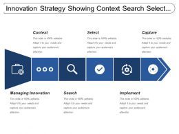 Innovation Strategy Showing Context Search Select Implement And Capture