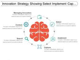 Innovation Strategy Showing Select Implement Capture Context And Search