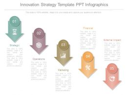 Innovation Strategy Template Ppt Infographics