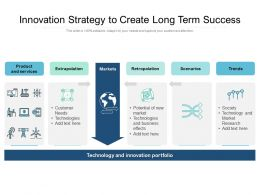 Innovation Strategy To Create Long Term Success