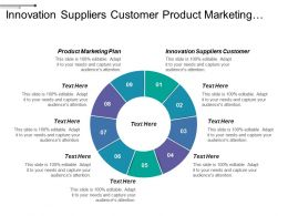 Innovation Suppliers Customer Product Marketing Plan Product Management