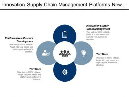 Innovation Supply Chain Management Platforms New Product Development Cpb