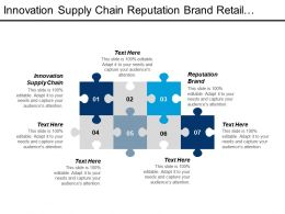Innovation Supply Chain Reputation Brand Retail Supply Chain Framework Cpb