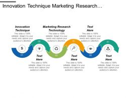 Innovation Technique Marketing Research Technology Company Reputation Management Cpb