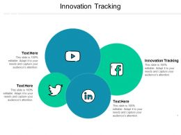 Innovation Tracking Ppt Powerpoint Presentation Ideas Good Cpb