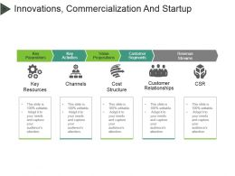 Innovations Commercialization And Startup Powerpoint Slide Backgrounds