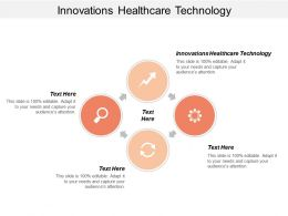 Innovations Healthcare Technology Ppt Powerpoint Presentation Gallery Objects Cpb