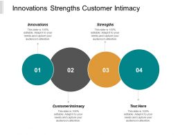 Innovations Strengths Customer Intimacy Customer Focus Corporate Shareholder Cpb