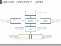 Innovative Acceptance Test Planning Ppt Sample