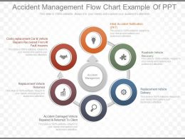 Innovative Accident Management Flow Chart Example Of Ppt