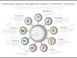 Innovative Advertising Agency Management System Powerpoint Templates