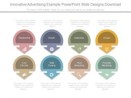 Innovative Advertising Example Powerpoint Slide Designs Download