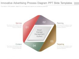 Innovative Advertising Process Diagram Ppt Slide Templates