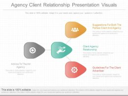 Innovative Agency Client Relationship Presentation Visuals