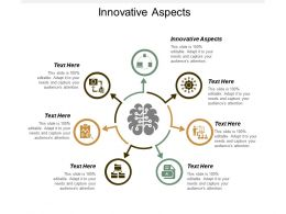Innovative Aspects Ppt Powerpoint Presentation Gallery Icons Cpb