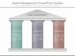 Innovative Asset Management Powerpoint Guides