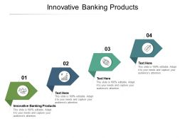 Innovative Banking Products Ppt Powerpoint Presentation Model Structure Cpb