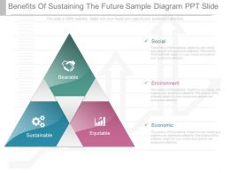 Innovative Benefits Of Sustaining The Future Sample Diagram Ppt Slide