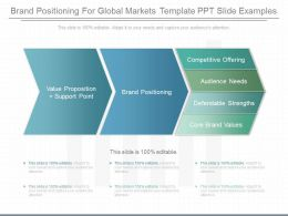 innovative_brand_positioning_for_global_markets_template_ppt_slide_examples_Slide01