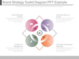 Innovative Brand Strategy Toolkit Diagram Ppt Example