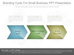 Innovative Branding Cycle For Small Business Ppt Presentation