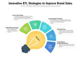 Innovative BTL Strategies To Improve Brand Sales