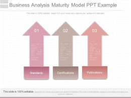 Innovative Business Analysis Maturity Model Ppt Example