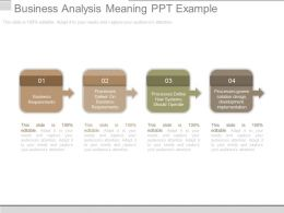 Innovative Business Analysis Meaning Ppt Example