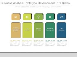 Innovative Business Analysis Prototype Development Ppt Slides