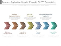 Innovative Business Application Modeler Example Of Ppt Presentation