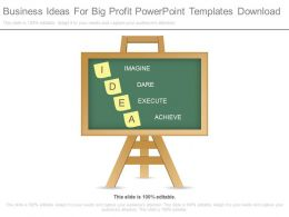 Innovative Business Ideas For Big Profit Powerpoint Templates Download
