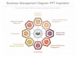 Innovative Business Management Diagram Ppt Inspiration