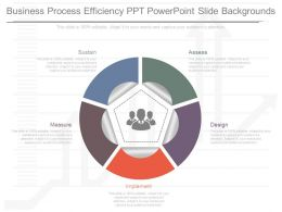 Innovative Business Process Efficiency Ppt Powerpoint Slide Backgrounds
