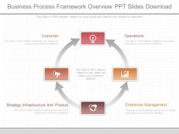 Innovative Business Process Framework Overview Ppt Slides Download