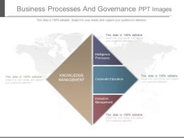 Innovative Business Processes And Governance Ppt Images
