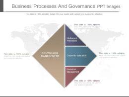 innovative_business_processes_and_governance_ppt_images_Slide01