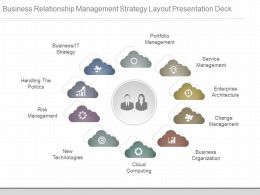 Innovative Business Relationship Management Strategy Layout Presentation Deck