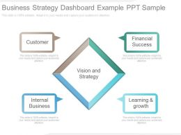 innovative Business Strategy Dashboard Example Ppt Sample