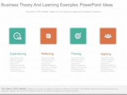 Innovative Business Theory And Learning Examples Powerpoint Ideas