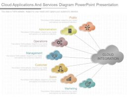 Innovative Cloud Applications And Services Diagram Powerpoint Presentation