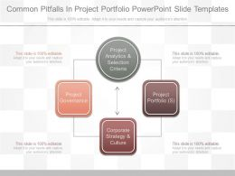 Innovative Common Pitfalls In Project Portfolio Powerpoint Slide Templates