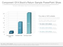 Innovative Component Of A Stocks Return Sample Powerpoint Show