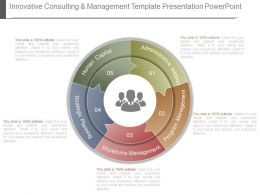 Innovative Consulting And Management Template Presentation Powerpoint