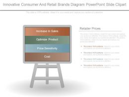 Innovative Consumer And Retail Brands Diagram Powerpoint Slide Clipart